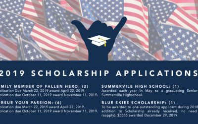 2019 Scholarship Application Schedule