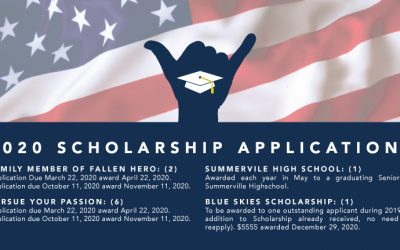 2020 Scholarship Application Schedule