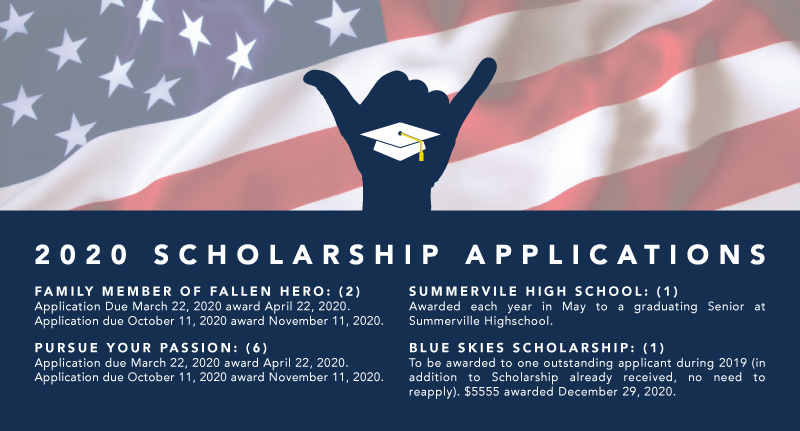 2020 Scholarship Application Schedule